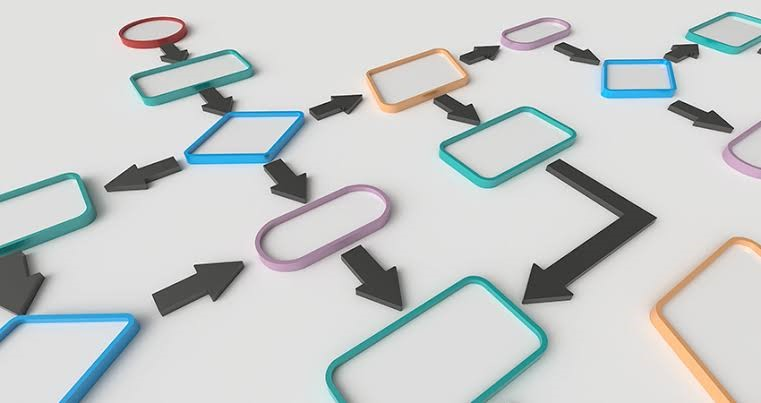 Does your Business have a workflow?